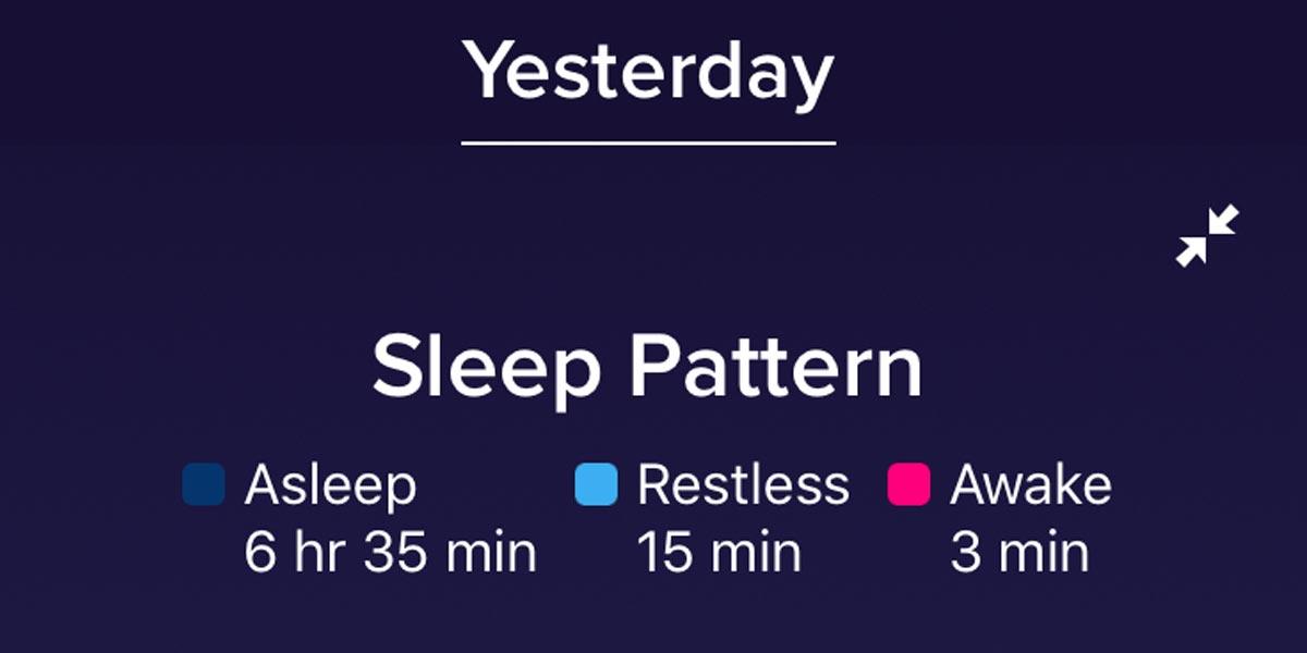 Sleep4Performance